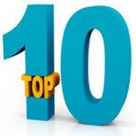 2011 Top Ten Blog Posts